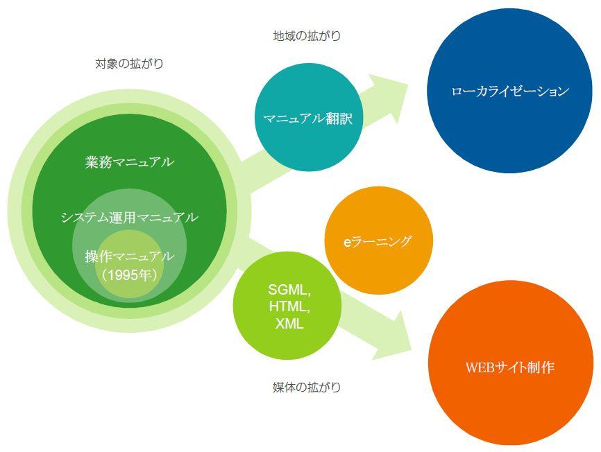 http://c-brains.jp/blog/niidome/images/20170201.jpg